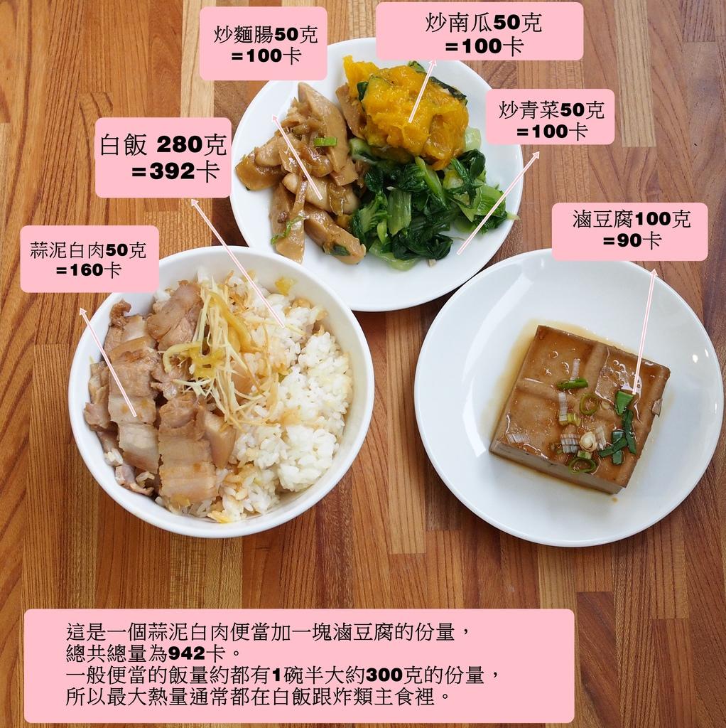 蒜泥白肉飯加豆腐942卡.JPG