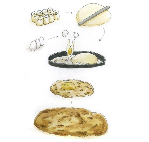 蔥油餅01